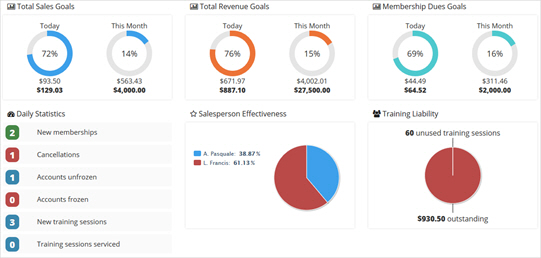 Insight Sales Dashboard